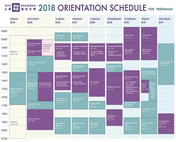 Class of 2022 Orientation