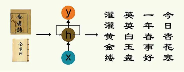 Tian Xing chinese peotry structure 3