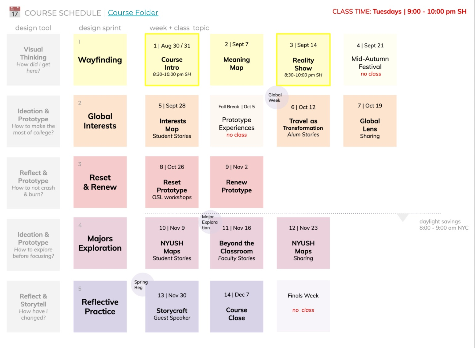 The Design Your NYU Shanghai Course Schedule